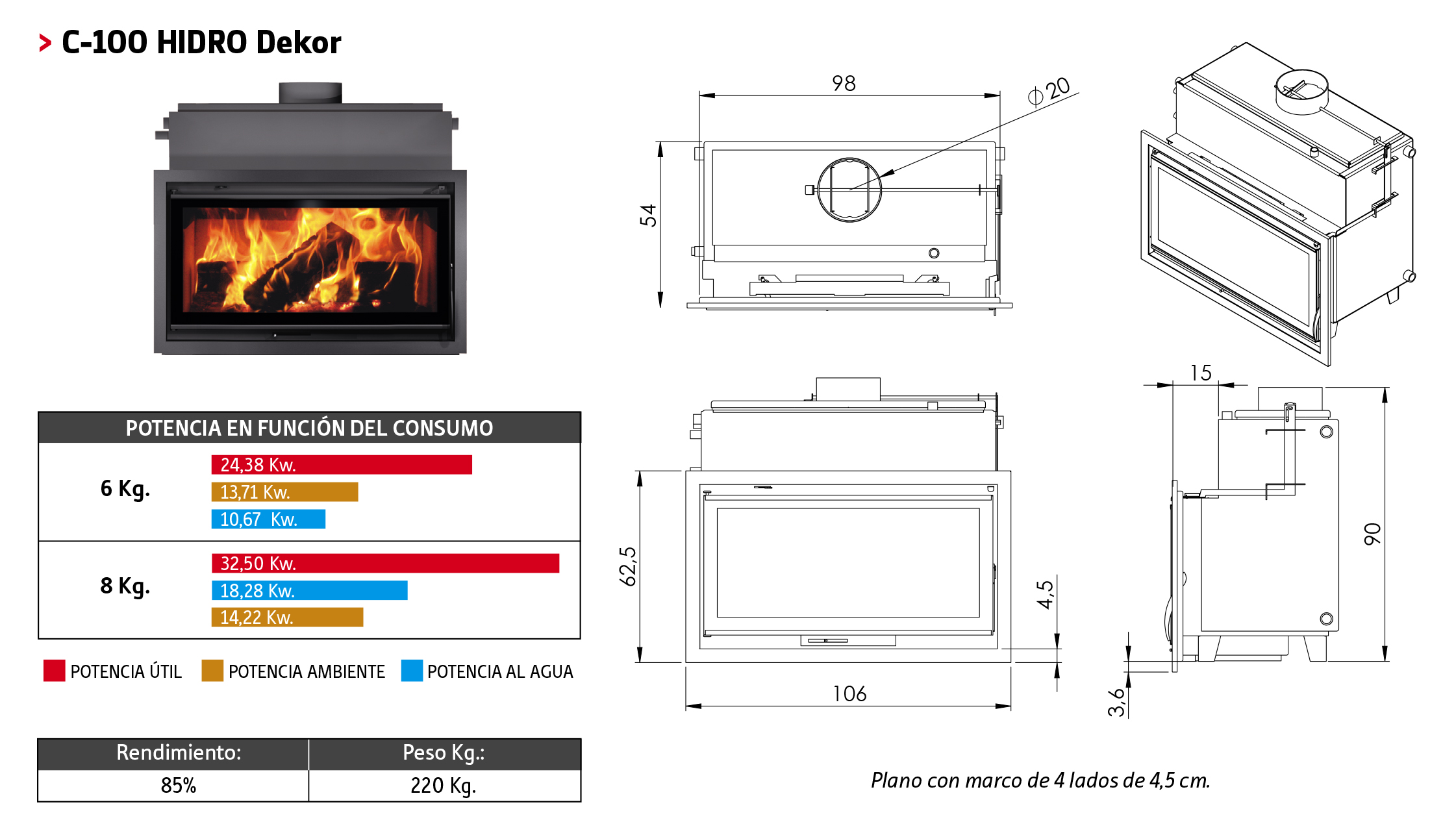 Características técnicas Carbel C-100 Hidro Dekor